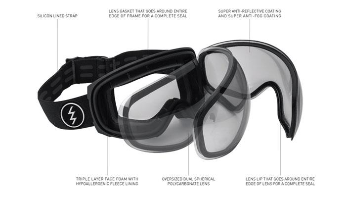 EG3 Snowboarding Goggle Technology